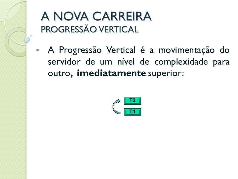 A NOVA CARREIRA PROGRESSÃO VERTICAL