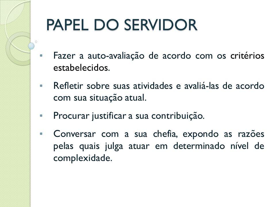 PAPEL DO SERVIDOR Fazer a auto-avaliação de acordo com os critérios estabelecidos.