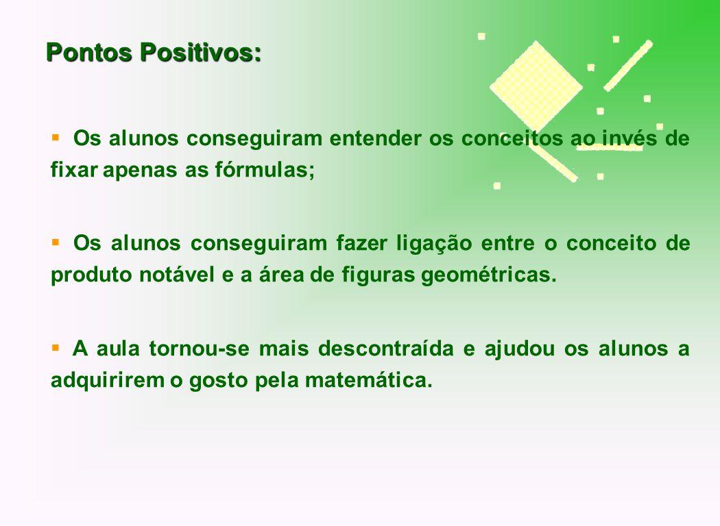Pontos Positivos:Os alunos conseguiram entender os conceitos ao invés de fixar apenas as fórmulas;