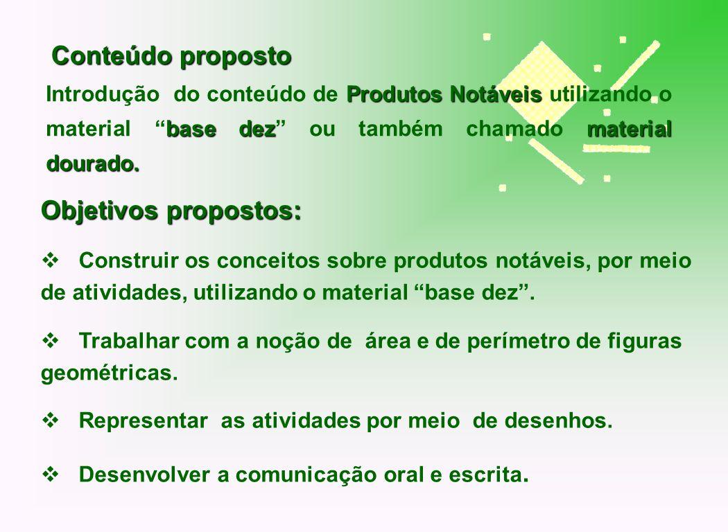 Conteúdo proposto Objetivos propostos: