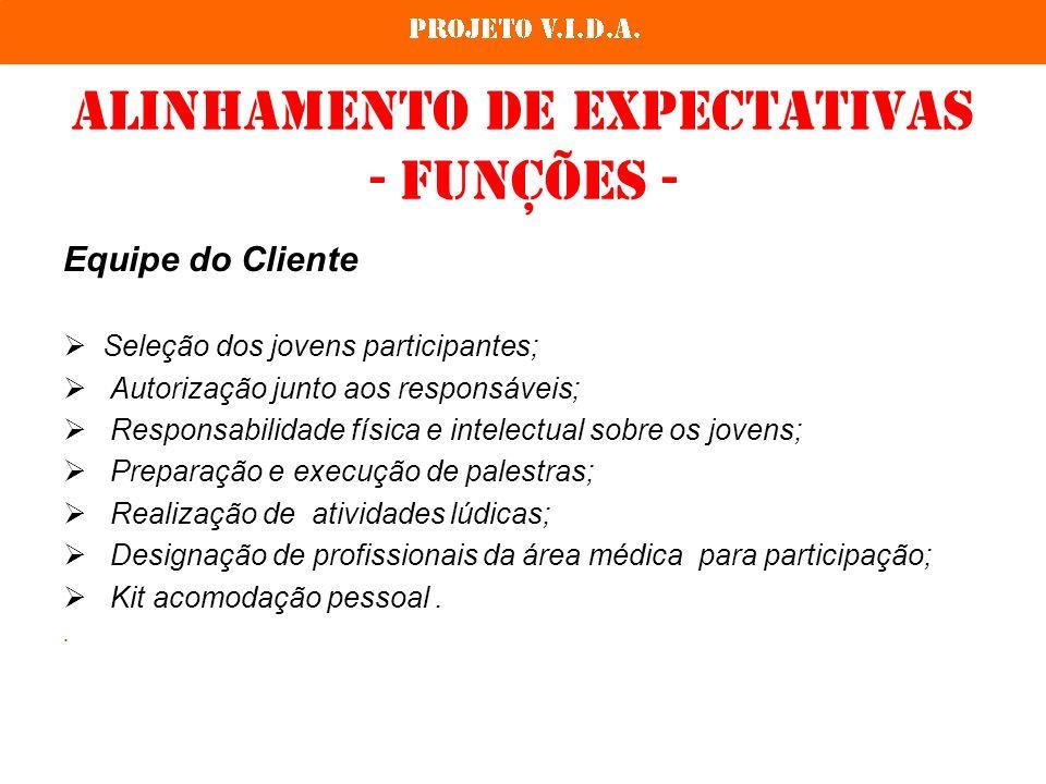 Alinhamento de expectativas - funções -