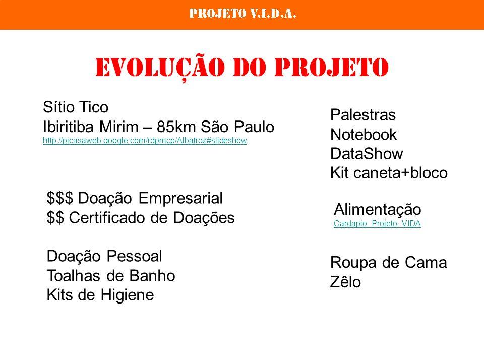 Evolução do projeto Sítio Tico Palestras
