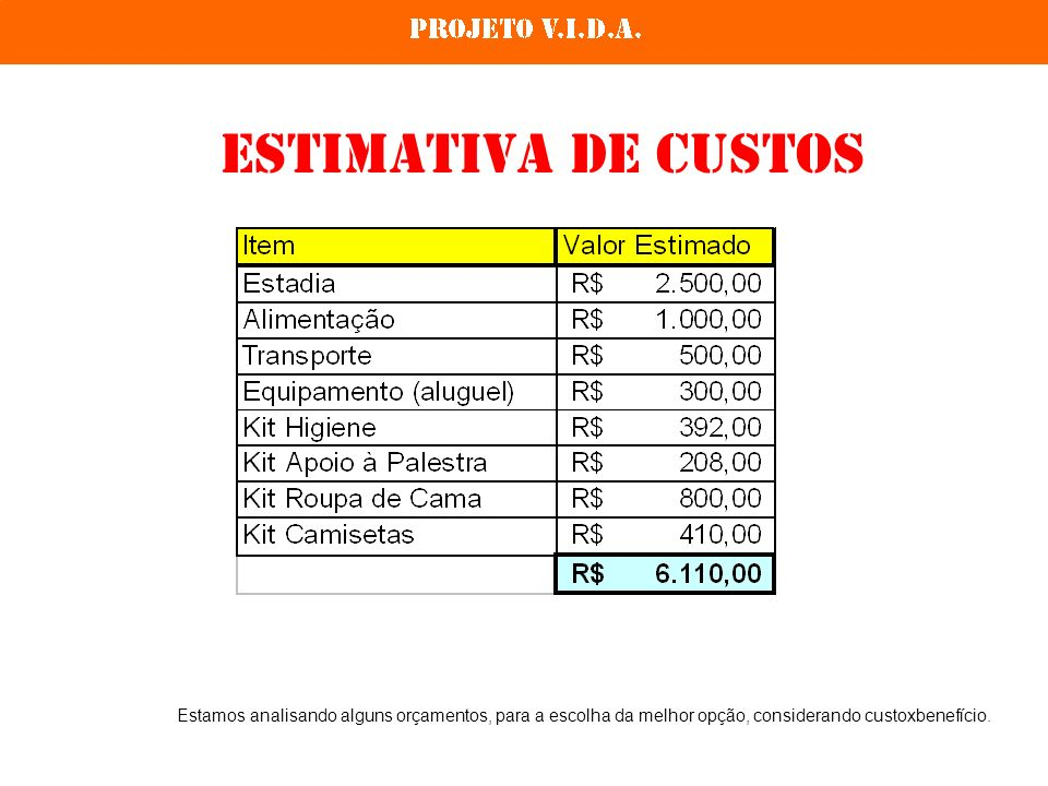 Estimativa de CustosEstamos analisando alguns orçamentos, para a escolha da melhor opção, considerando custoxbenefício.