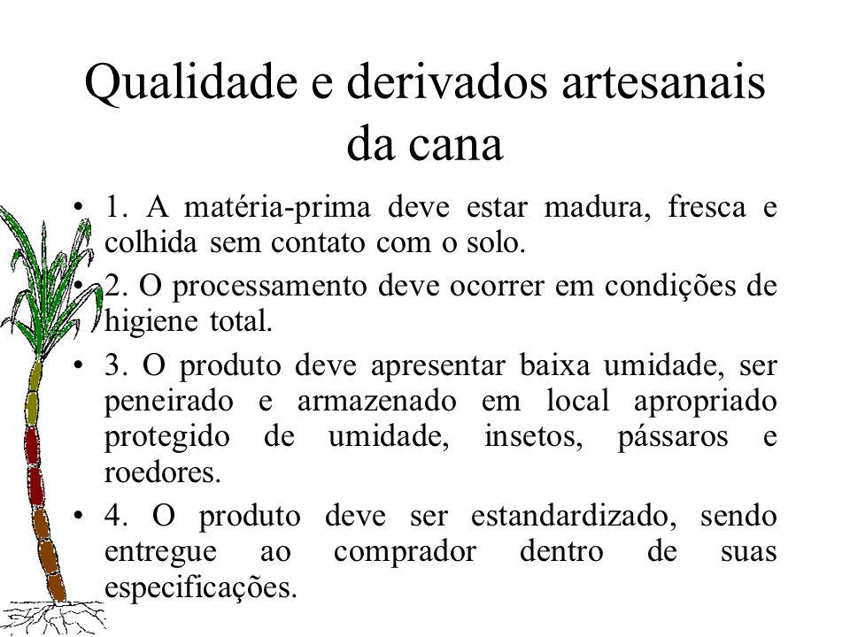Qualidade e derivados artesanais da cana