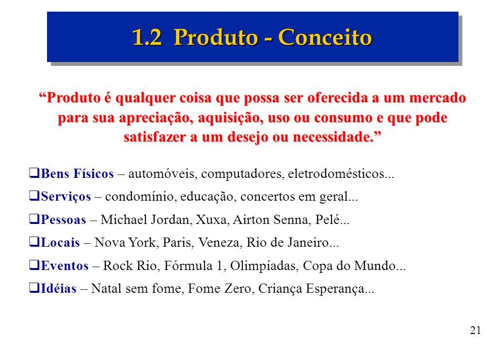 1.2 Produto - Conceito