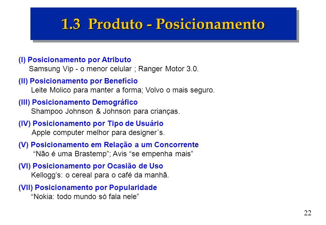 1.3 Produto - Posicionamento