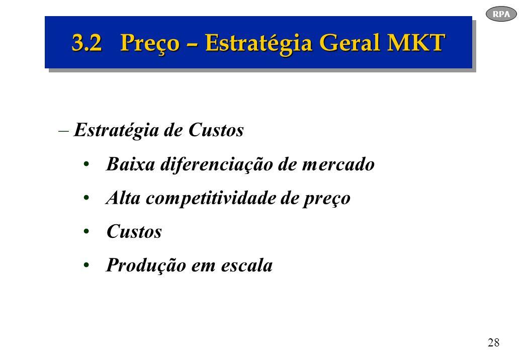 3.2 Preço – Estratégia Geral MKT