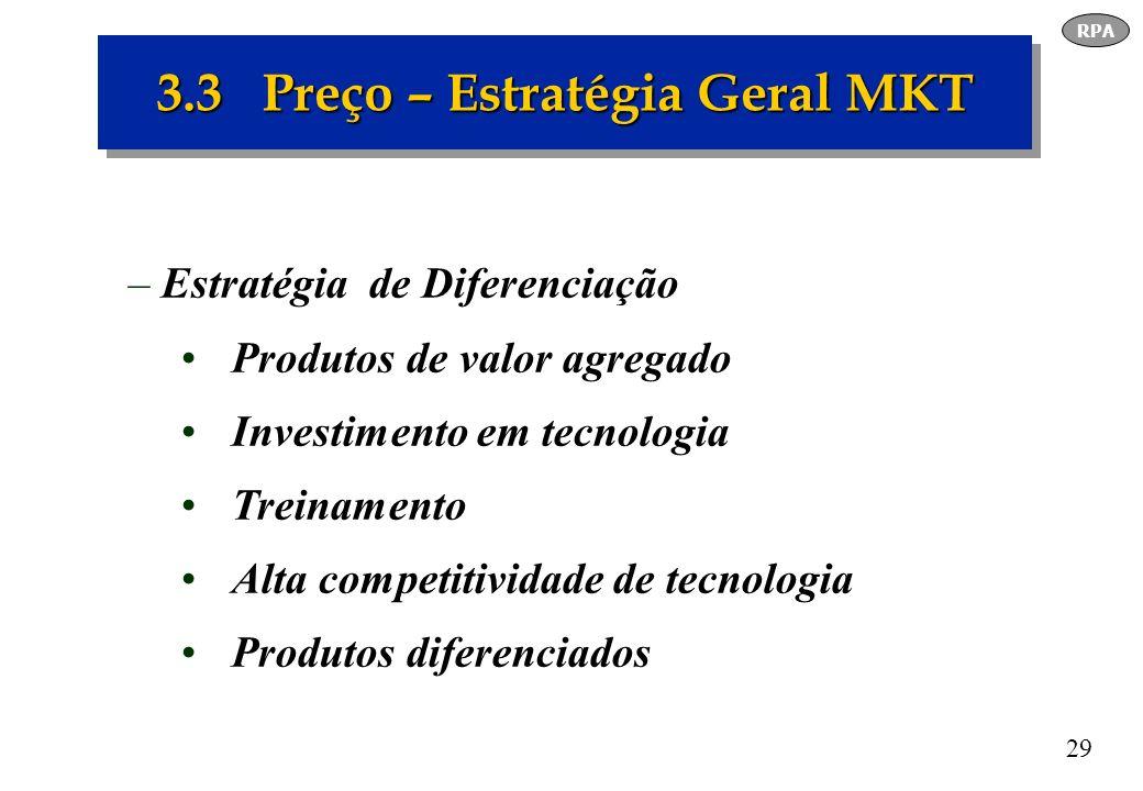3.3 Preço – Estratégia Geral MKT