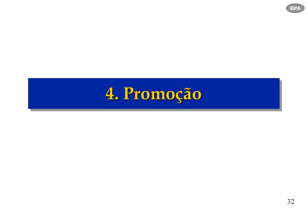 RPA 4. Promoção