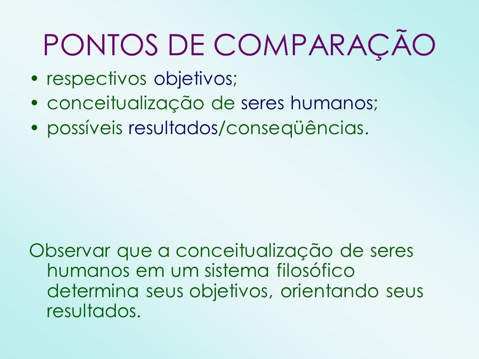 PONTOS DE COMPARAÇÃO respectivos objetivos;