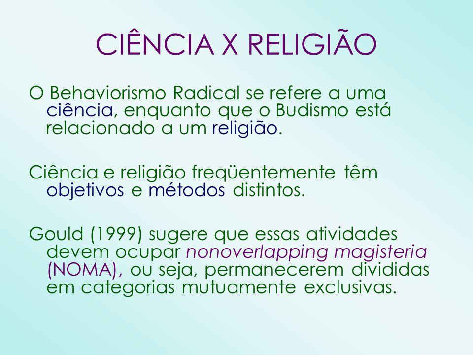 CIÊNCIA X RELIGIÃO O Behaviorismo Radical se refere a uma ciência, enquanto que o Budismo está relacionado a um religião.