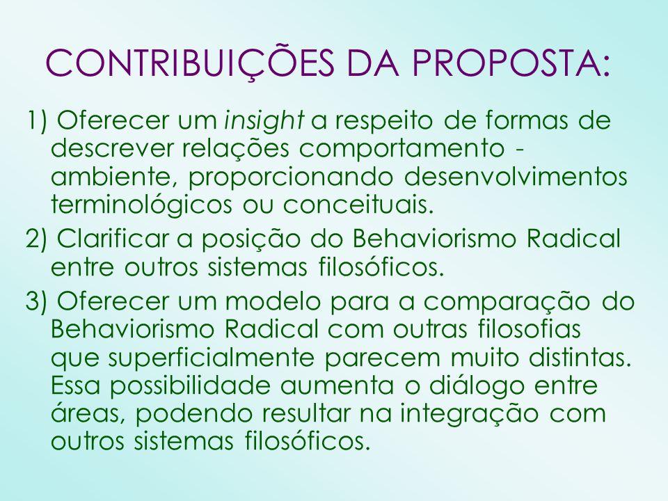 CONTRIBUIÇÕES DA PROPOSTA:
