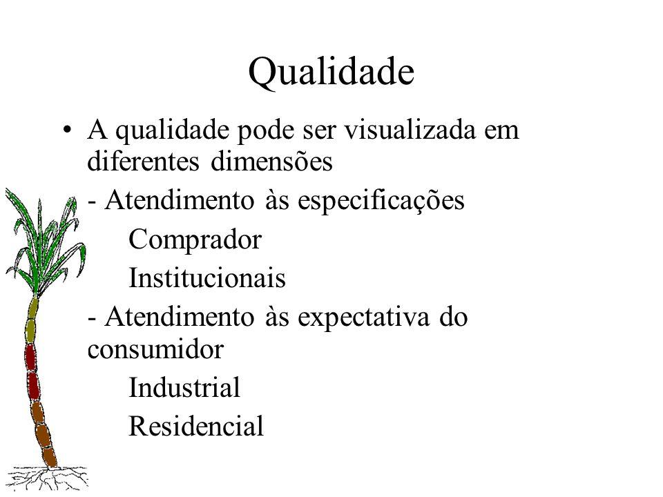Qualidade A qualidade pode ser visualizada em diferentes dimensões