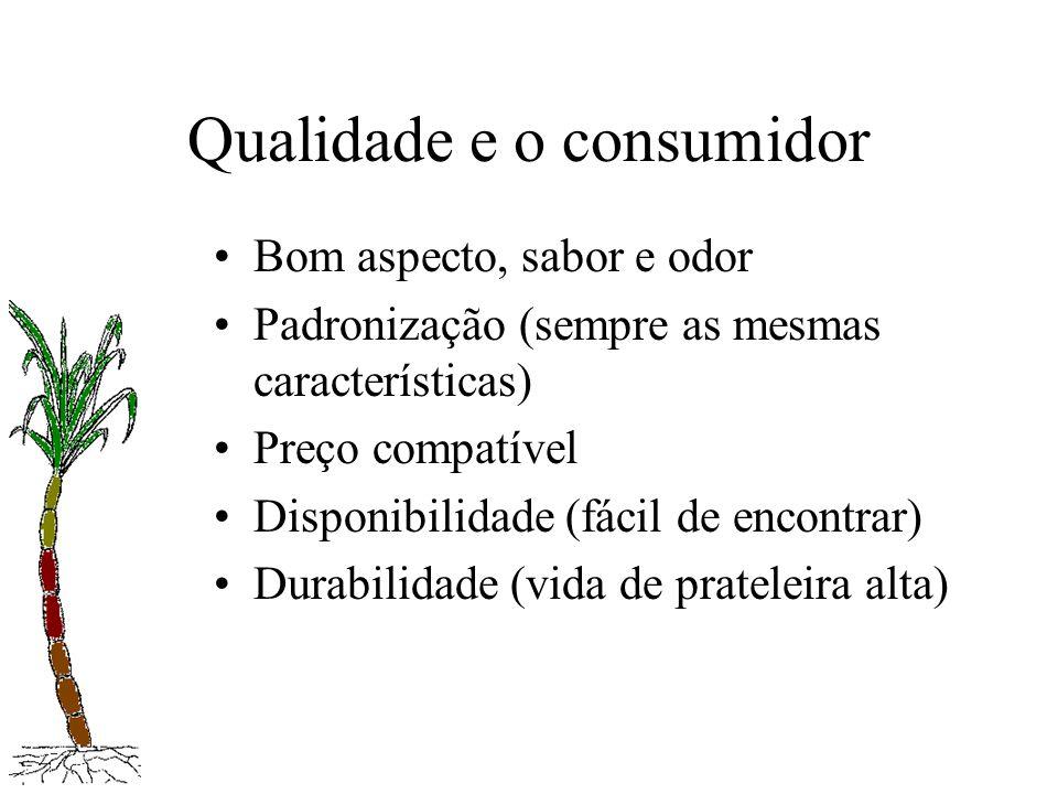 Qualidade e o consumidor