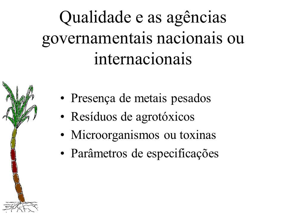 Qualidade e as agências governamentais nacionais ou internacionais