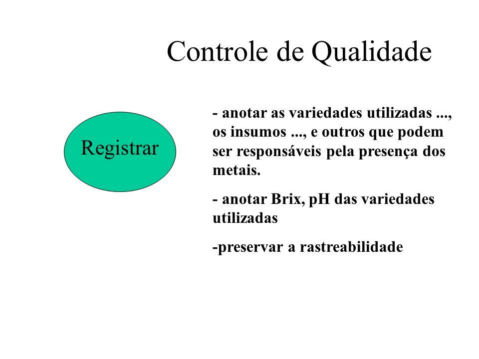 Controle de Qualidade Registrar