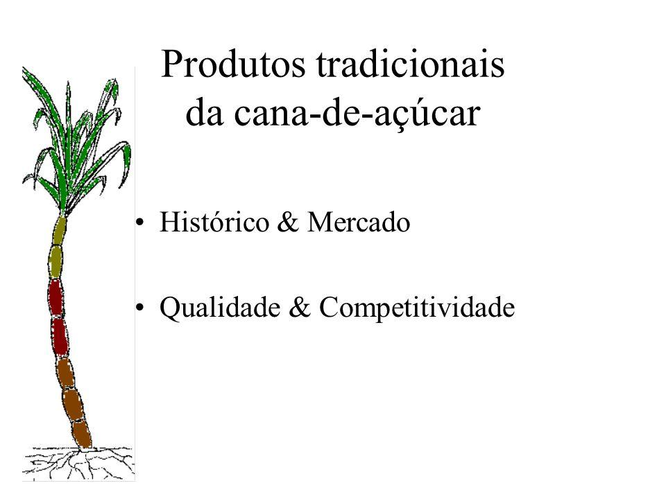 Produtos tradicionais da cana-de-açúcar