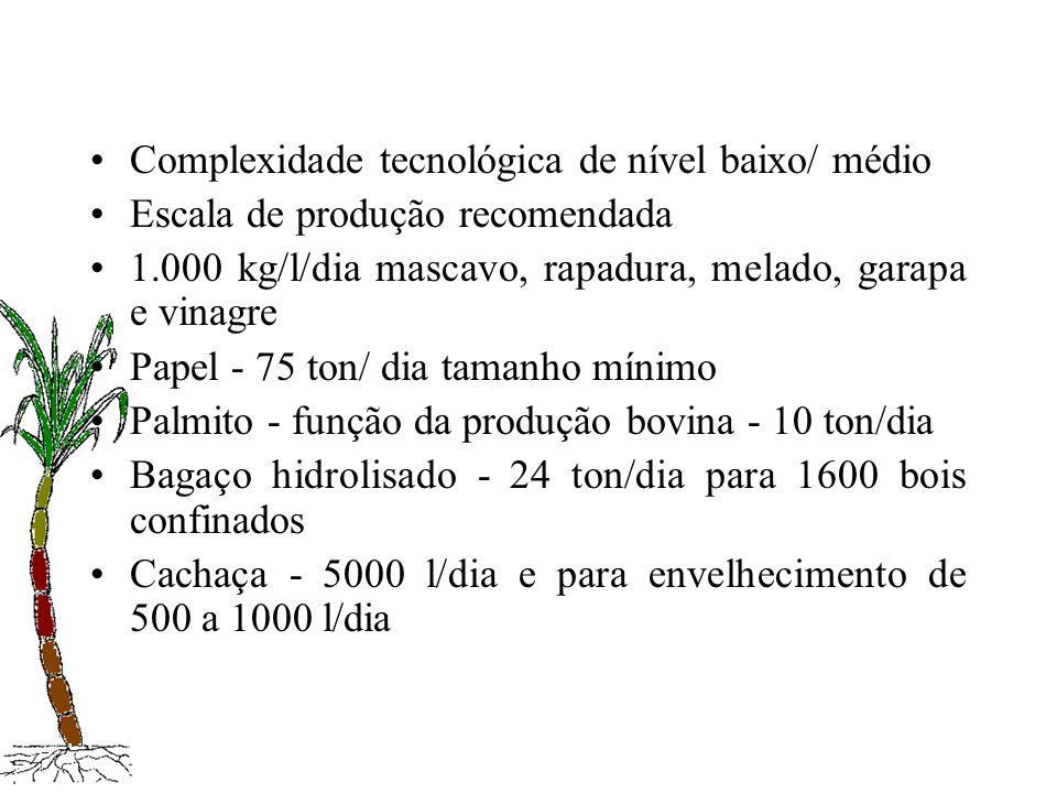 Complexidade tecnológica de nível baixo/ médio
