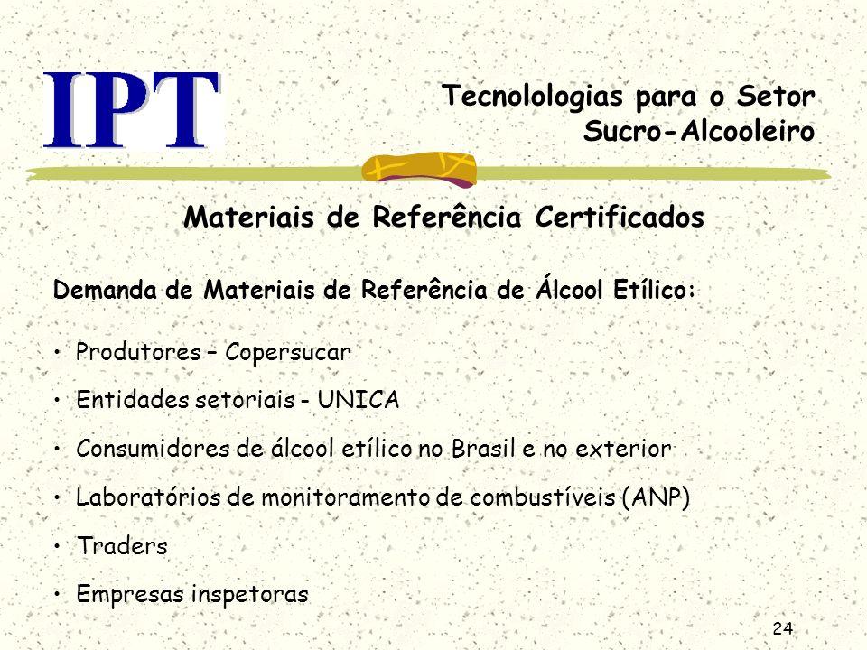 Tecnolologias para o Setor Sucro-Alcooleiro