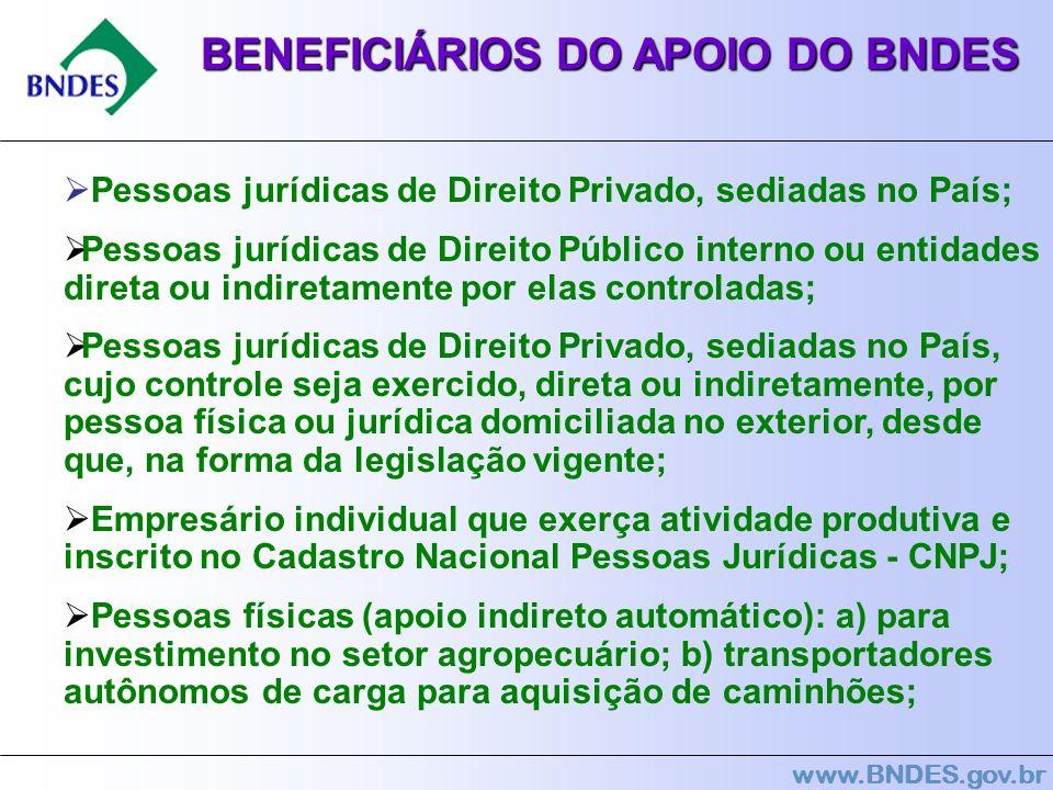 BENEFICIÁRIOS DO APOIO DO BNDES