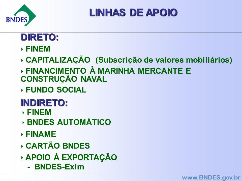 LINHAS DE APOIO DIRETO: INDIRETO: ‣ FINEM