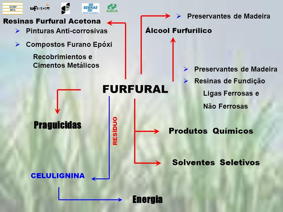 FURFURAL Praguicidas Energia Produtos Químicos Solventes Seletivos