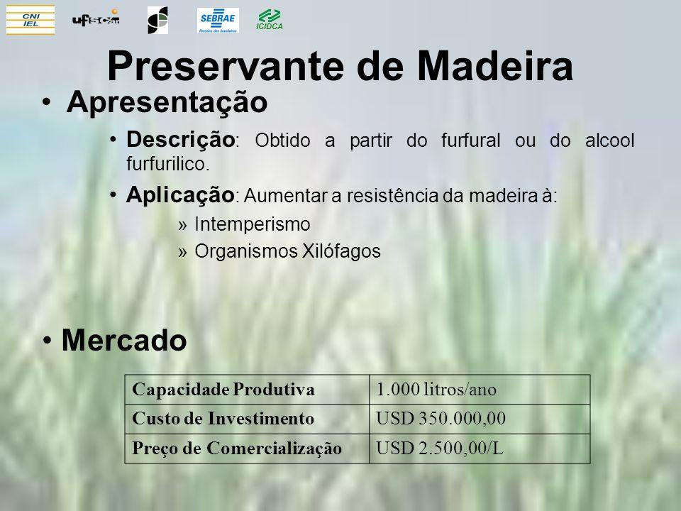 Preservante de Madeira