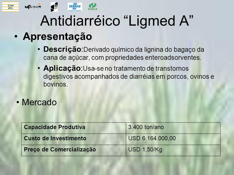 Antidiarréico Ligmed A