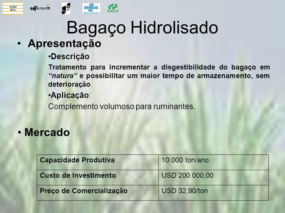 Bagaço Hidrolisado Apresentação Mercado Descrição Aplicação: