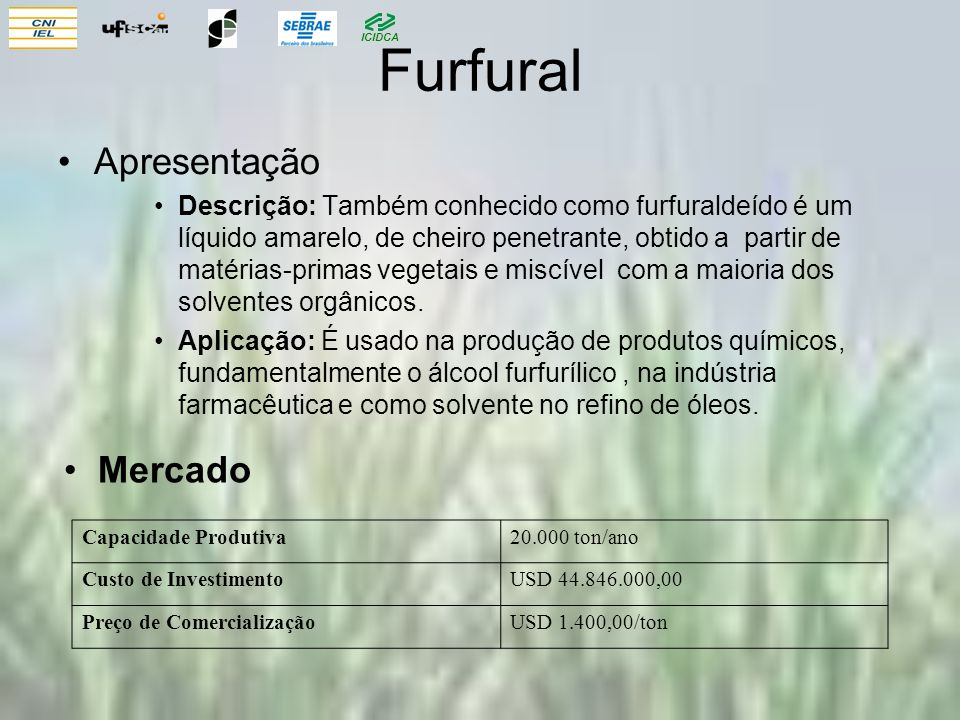 Furfural Apresentação Mercado
