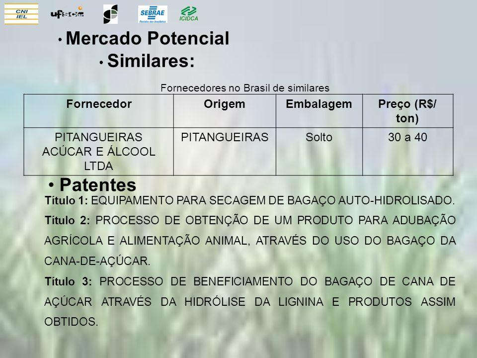 PITANGUEIRAS ACÚCAR E ÁLCOOL LTDA