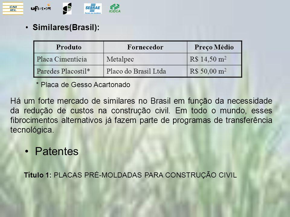 Patentes Similares(Brasil):
