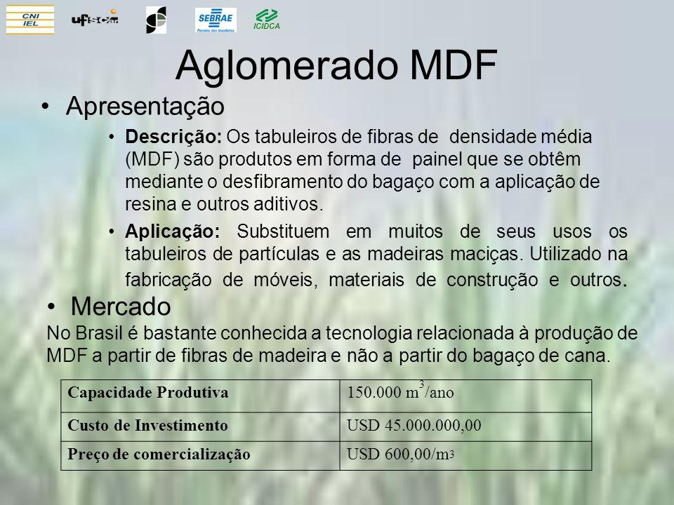 Aglomerado MDF Apresentação Mercado