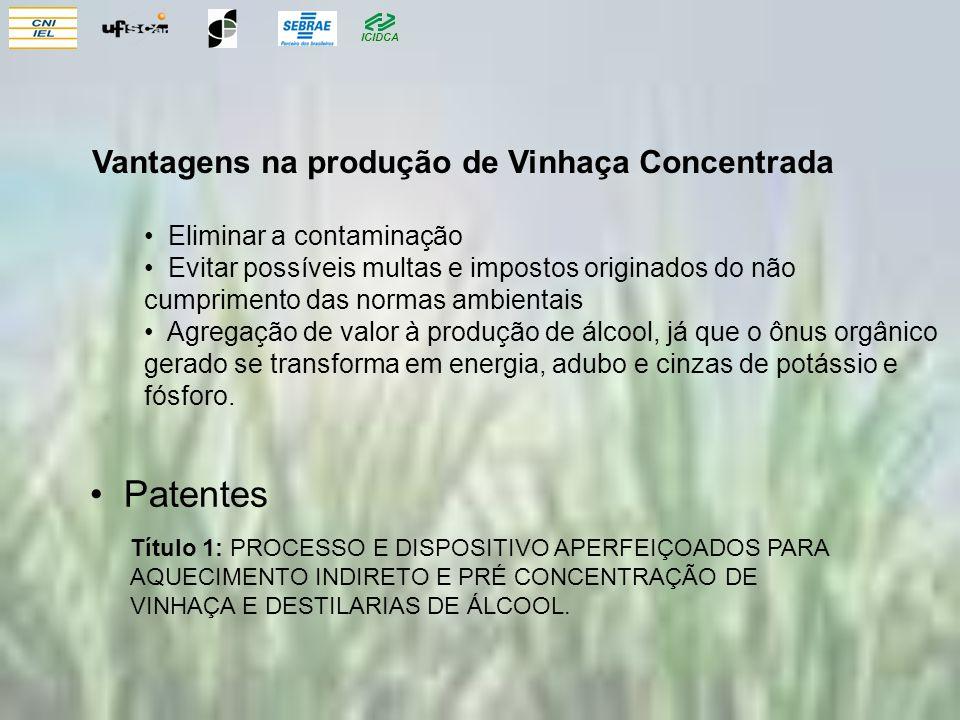 Patentes Vantagens na produção de Vinhaça Concentrada