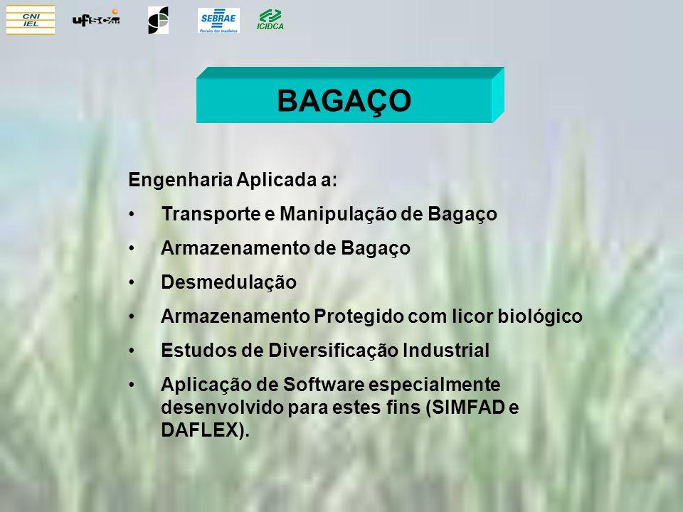 BAGAÇO Engenharia Aplicada a: Transporte e Manipulação de Bagaço