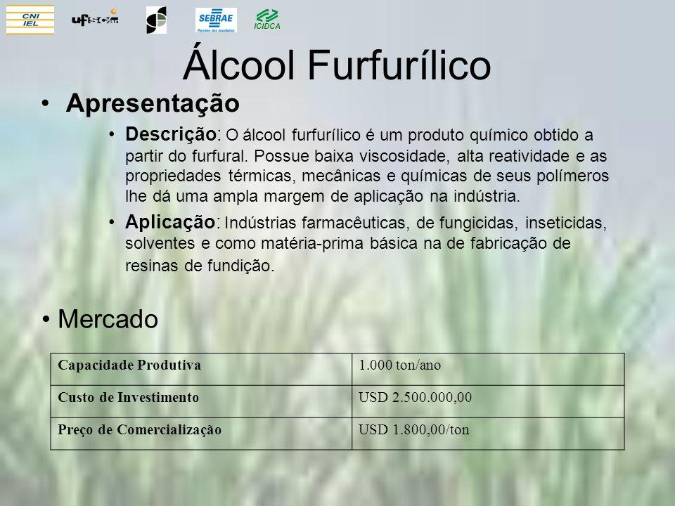 Álcool Furfurílico Apresentação Mercado