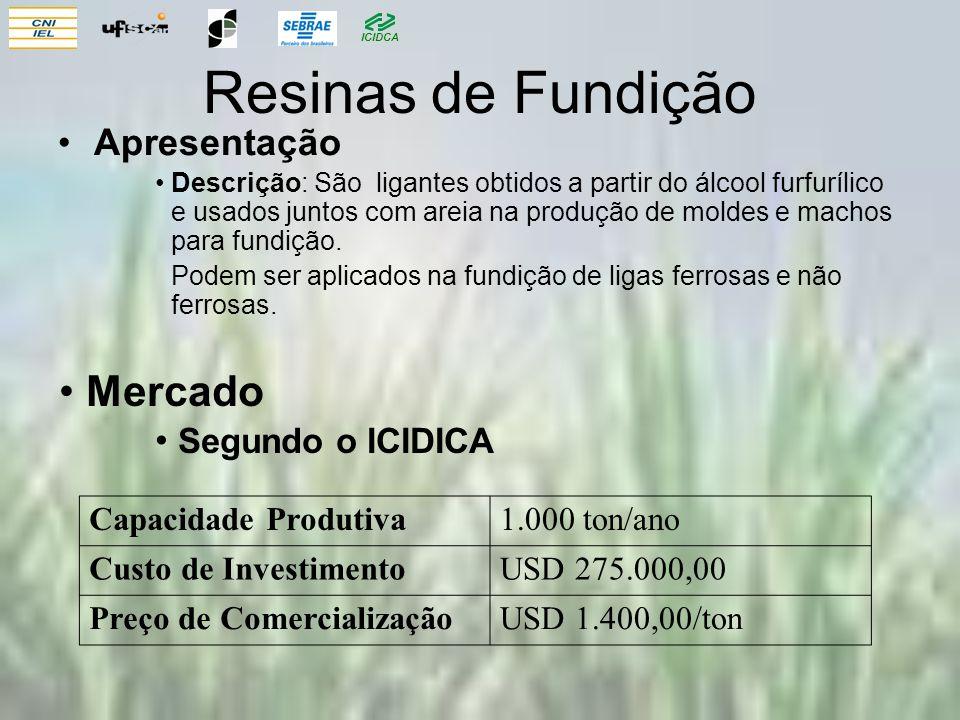 Resinas de Fundição Mercado Apresentação Segundo o ICIDICA