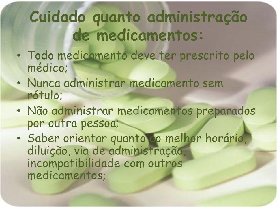 Cuidado quanto administração de medicamentos: