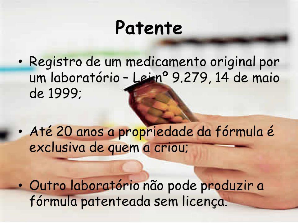 Patente Registro de um medicamento original por um laboratório – Lei nº 9.279, 14 de maio de 1999;