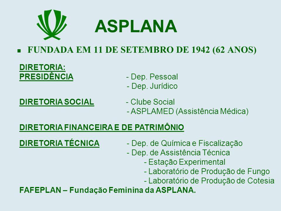 ASPLANA FUNDADA EM 11 DE SETEMBRO DE 1942 (62 ANOS) DIRETORIA: