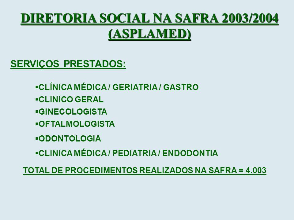 DIRETORIA SOCIAL NA SAFRA 2003/2004 (ASPLAMED)