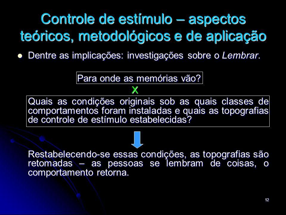 Controle de estímulo – aspectos teóricos, metodológicos e de aplicação
