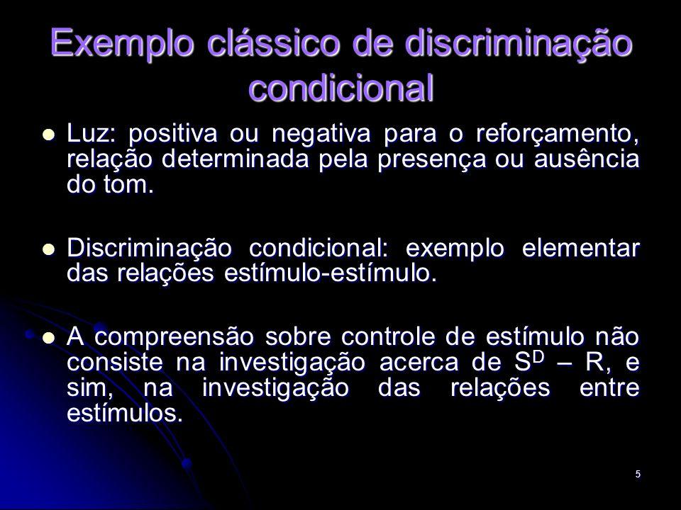 Exemplo clássico de discriminação condicional