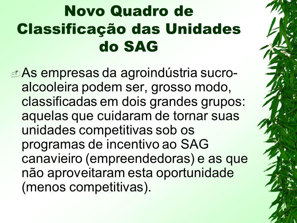 Novo Quadro de Classificação das Unidades do SAG