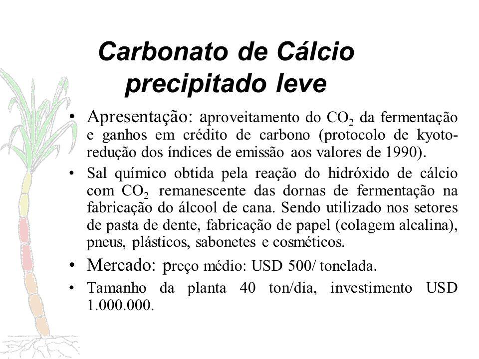 Carbonato de Cálcio precipitado leve