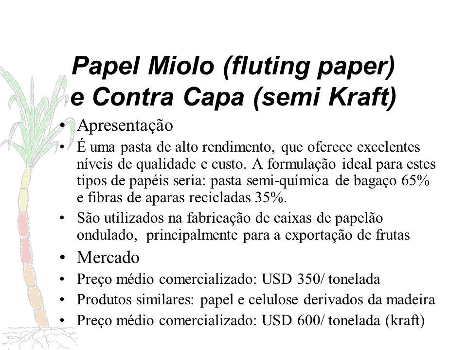 Papel Miolo (fluting paper) e Contra Capa (semi Kraft)