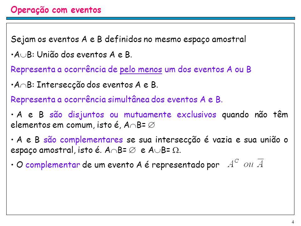 Operação com eventos Sejam os eventos A e B definidos no mesmo espaço amostral. AB: União dos eventos A e B.