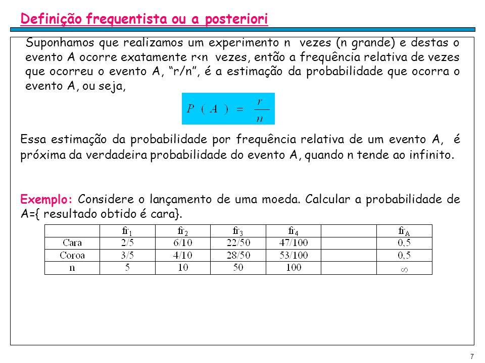 Definição frequentista ou a posteriori