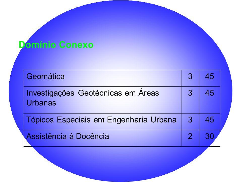 Domínio Conexo Geomática 3 45