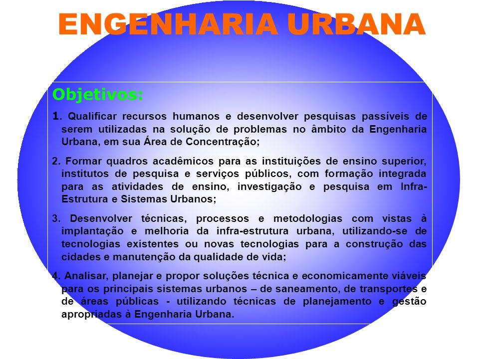 ENGENHARIA URBANA Objetivos: